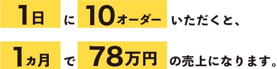 1日に10オーダーいただくと1ヶ月で78万円の売り上げになります。